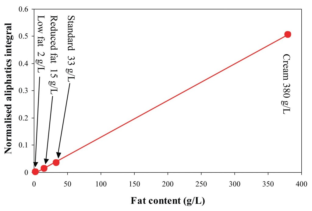Test cypionate and fat loss picture 3