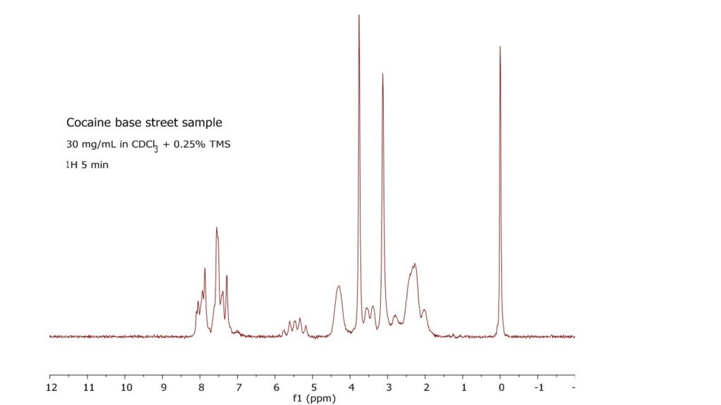 Proton spectrum of a cocaine base street sample