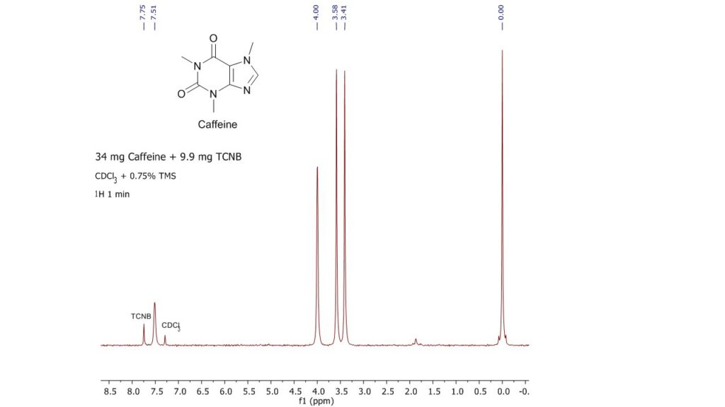 Purity measurement of a caffeine sample with TCNB as internal reference