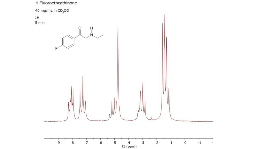 Proton spectrum of 4-Fluoroethcathinone