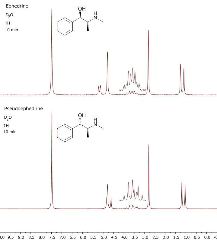 Spectra courtesy of ESR