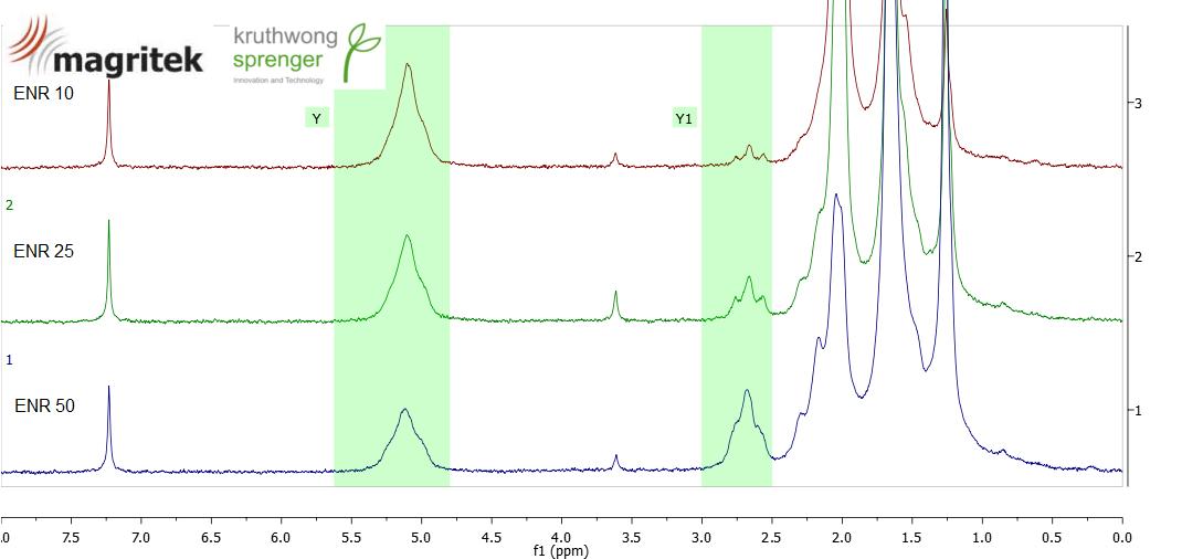 Epoxydized natural rubber measurement magritek nmr enr ccuart Images