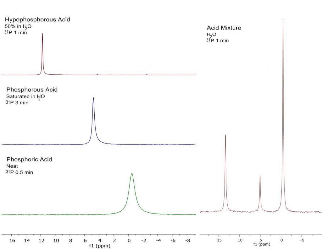 Figure 9: 31P spectra of phosphoric, phosphorous and hypophosphorous acids (left) and mixture (right).