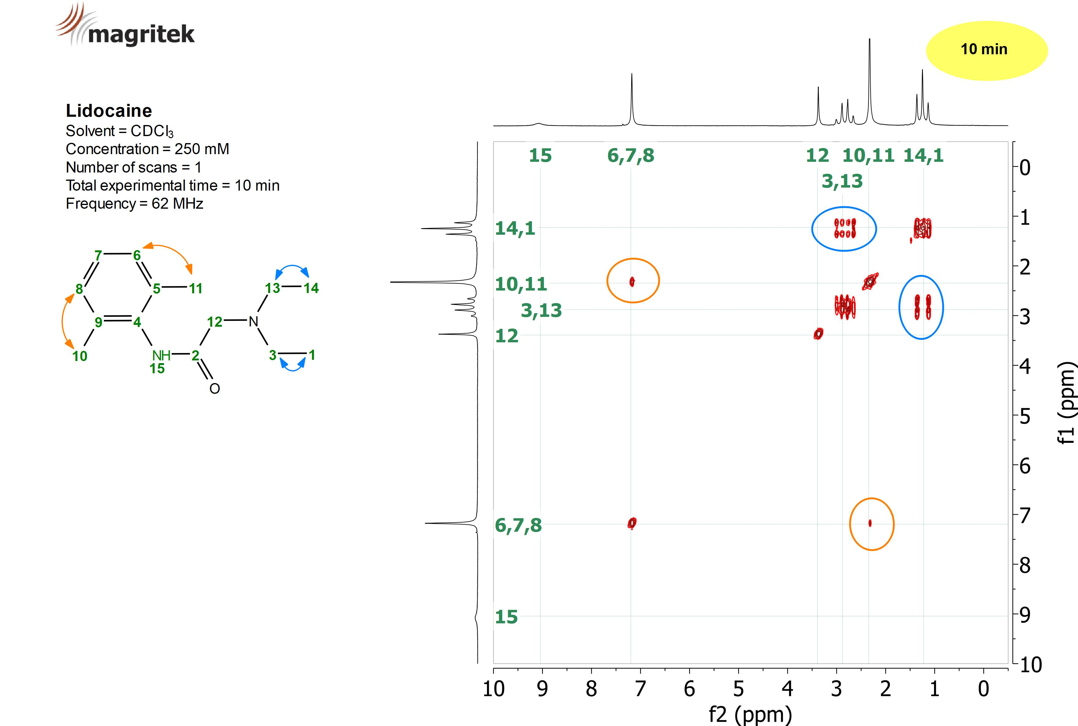 NMR Spectra | Magritek